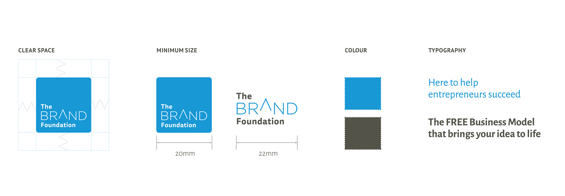 Brand Foundation Guidelines