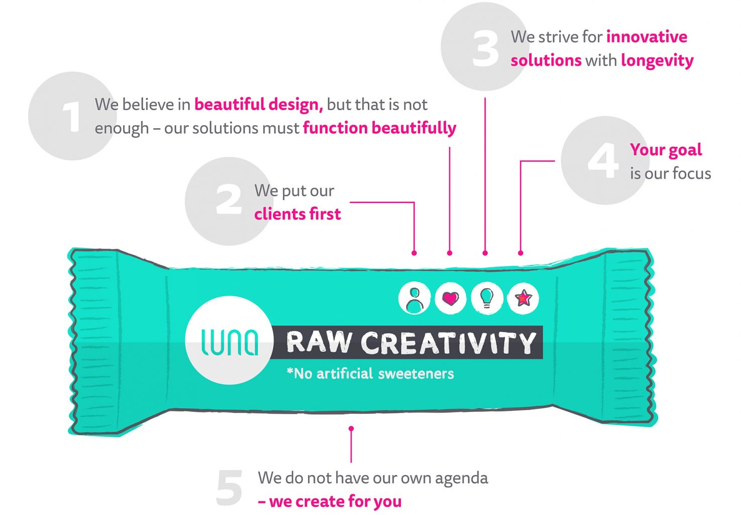 Raw Creativity – Luna Studio – Creative agency