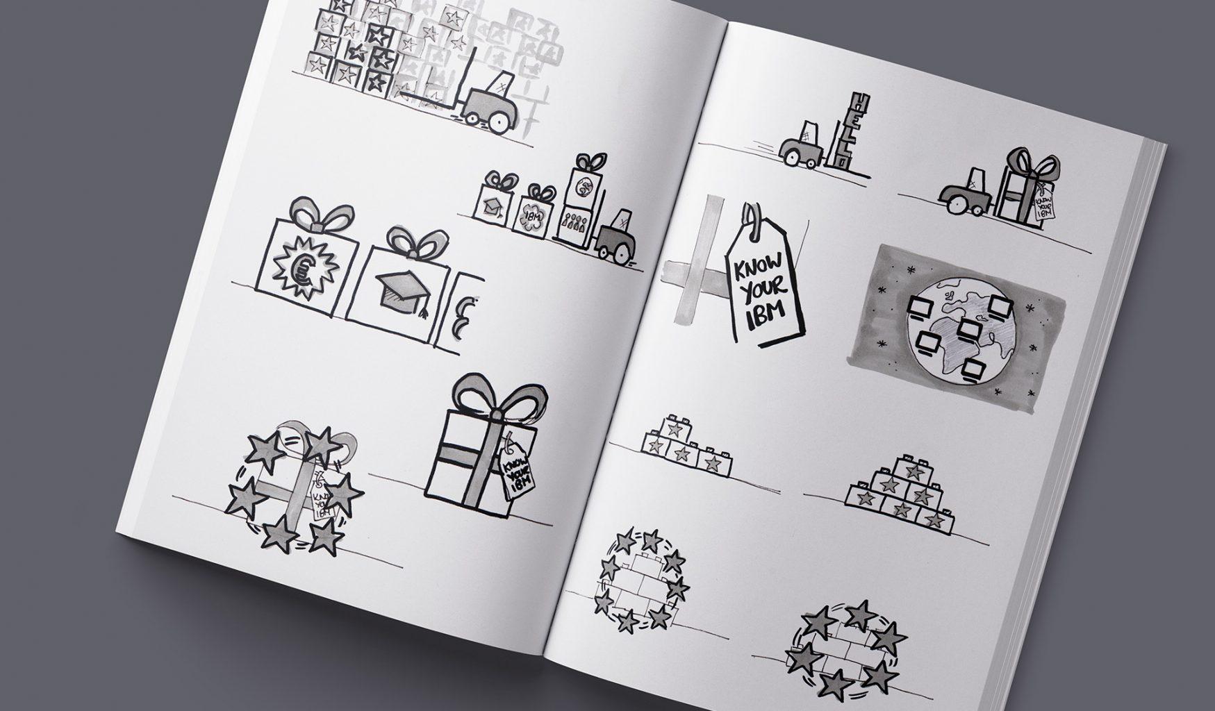 KYI IBM Sketches